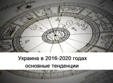 Украина 2020